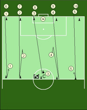 Soccer Drill Image