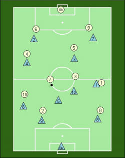 Images of 11v11 soccer diagram.